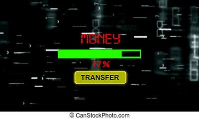 Transfer money online progress bar