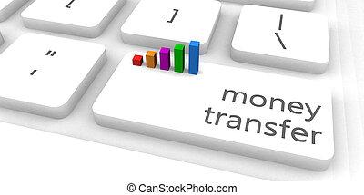 transfert, argent