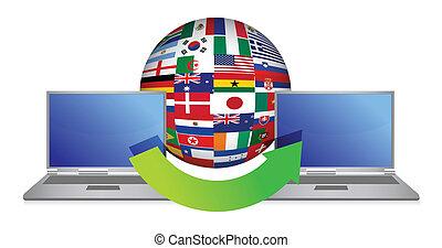 transfert, globe, autour de, fichier