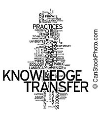transfert, mot, connaissance, nuage