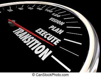 Transition Vision Planning Execution Speedometer 3d Illustration