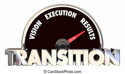 Transition Vision Strategy Execution Speedometer Plan 3d Illustration