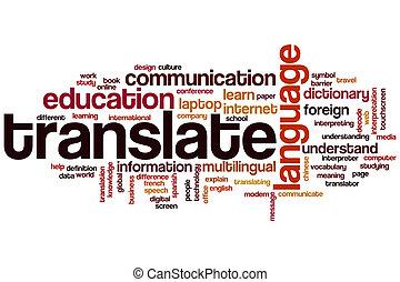 Translate word cloud