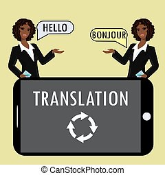 Translation from a smartphone.