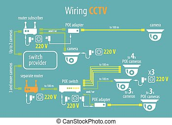 Transparent scheme of connection of cameras and video...