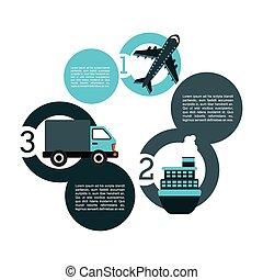 transport, concept
