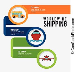 Transport, delivery and shipping
