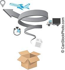 transport, logistique, expédition