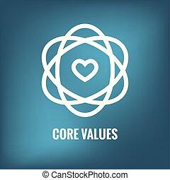 /, transportación, integridad, valores, línea, propósito, icono, contorno, núcleo