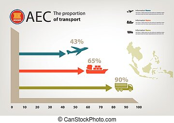transportation report of AEC membership country come with...