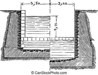 Transverse half-sections of a sluice lock, vintage engraving.