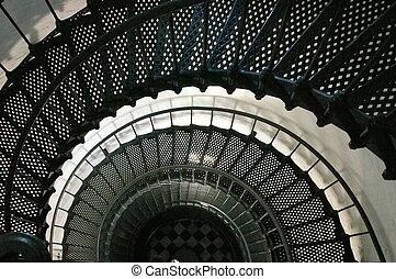 trappa, spiral