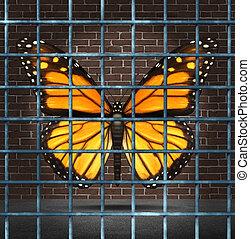 Trapped Creativity - Trapped creativity and creative ...