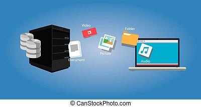 trasferimento, copia, documento, file, media