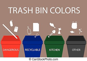 Trash Bin Colors