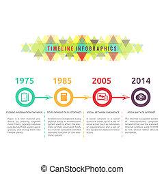 trasmissione, timeline, infographic, dati, anni