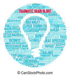 Traumatic Brain Injury Word Cloud