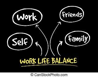 travail, carte, vie, équilibre, esprit
