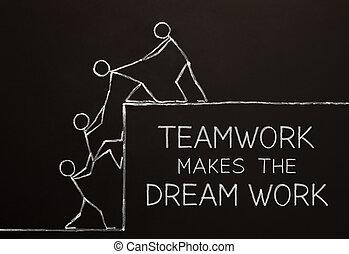 travail, collaboration, concept, rêve, marques