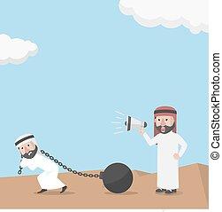 travail, forcé, arabe, dur, busines