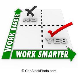 travail, smarter, vs, harder, matrice, choix, mieux,...