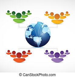 travailler ensemble, équipes, différent, gens