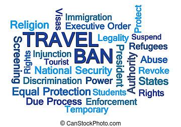 Travel Ban Word Cloud