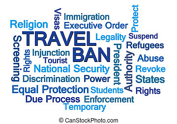 Travel Ban Word Cloud on White Background