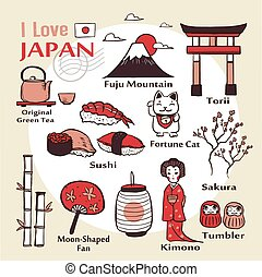 Japan famous things and landscapes - travel concept: Japan...
