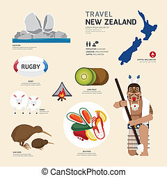 Travel Concept New Zealand Landmark Flat Icons Design .Vector Il