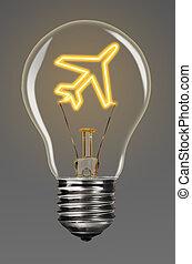 travel creativity