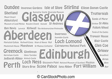 Travel destinations of Scotland Concept - The magnifying...