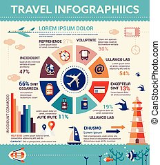 Travel Infographics - poster, brochure cover template -...
