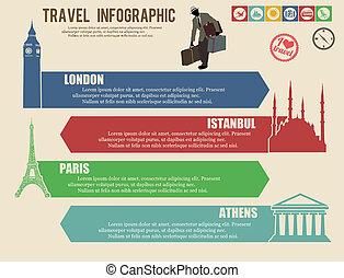 Travel infographics web design