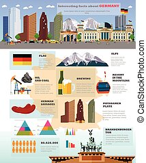 Travel to Germany concept vector illustration. German landmarks and destinations.