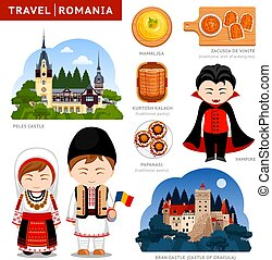 Travel to Romania. Romanians in national clothes.