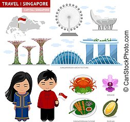 Travel to Singapore. Singaporeans peoples in national dress.