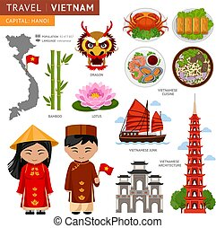 Travel to Vietnam.