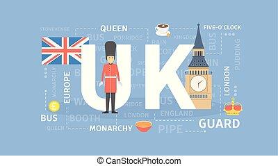 Travel United Kingdom.