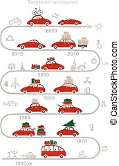 Traveling by car. Infographic for your design