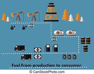 trayectoria, aceite, infographics