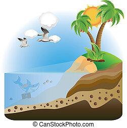 Treasure Island - Cartoon treasure island with palm trees,...