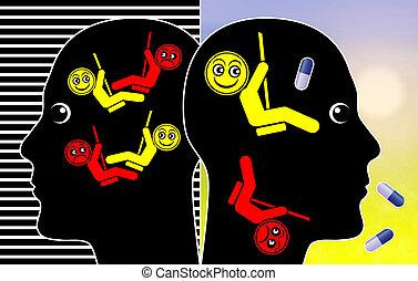 Treatment of Bipolar Disorder - Medication to handle mood...