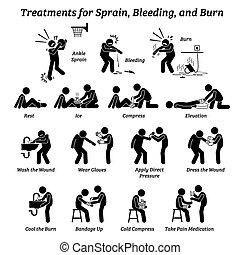 Treatments for sprain, bleeding, and burn stick figures icons.