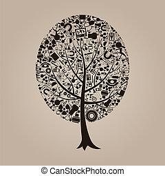Tree a science