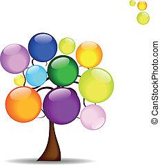 tree and like the rainbow colored b