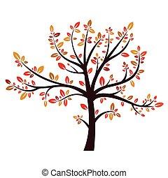 Tree autumn sign