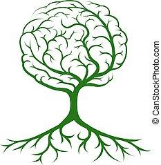 Tree brain concept