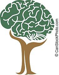 Tree brain concept stock illustration