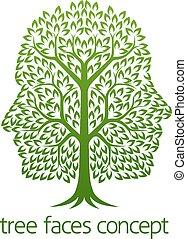 Tree Faces Concept
